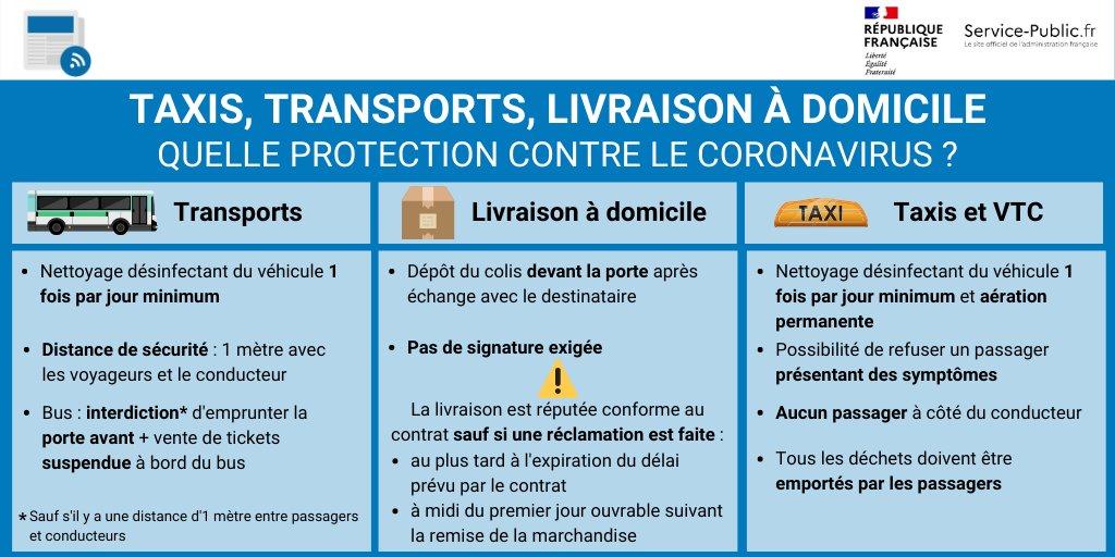 COVID-19 / Taxis, Transports en commun, livraisons à domicile